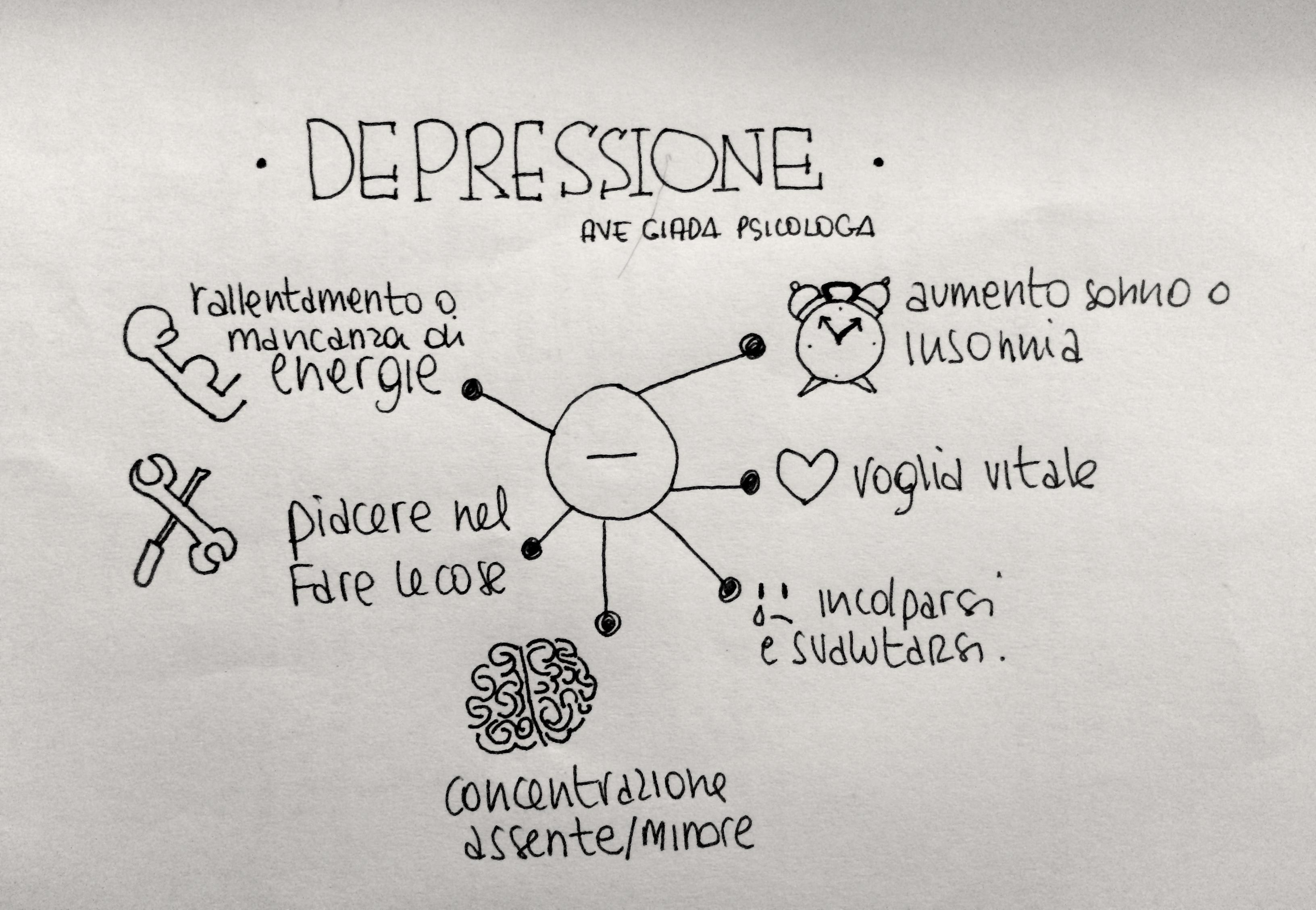 cura depressione san donà di piave